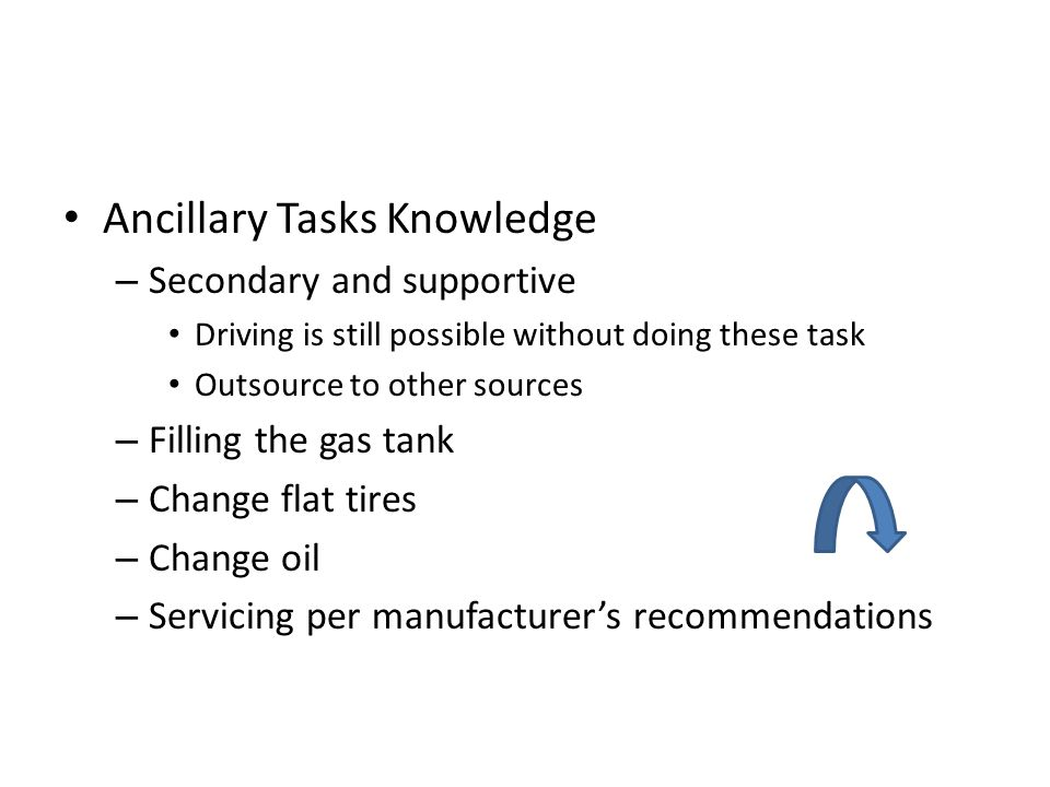 Ancillary Tasks Knowledge