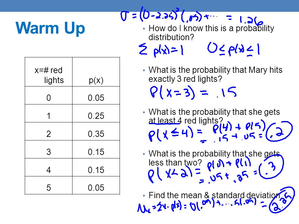 Warm Up How do I know this is a probability distribution