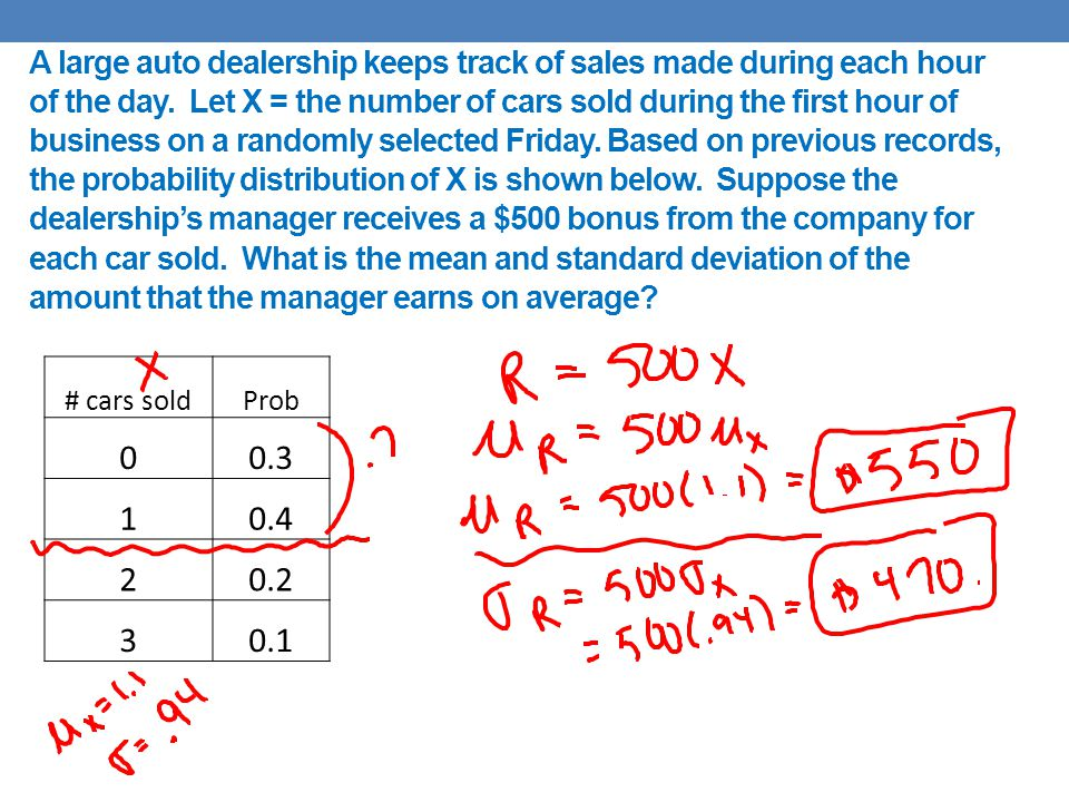 A large auto dealership keeps track of sales made during each hour of the day. Let X = the number of cars sold during the first hour of business on a randomly selected Friday. Based on previous records, the probability distribution of X is shown below. Suppose the dealership's manager receives a $500 bonus from the company for each car sold. What is the mean and standard deviation of the amount that the manager earns on average