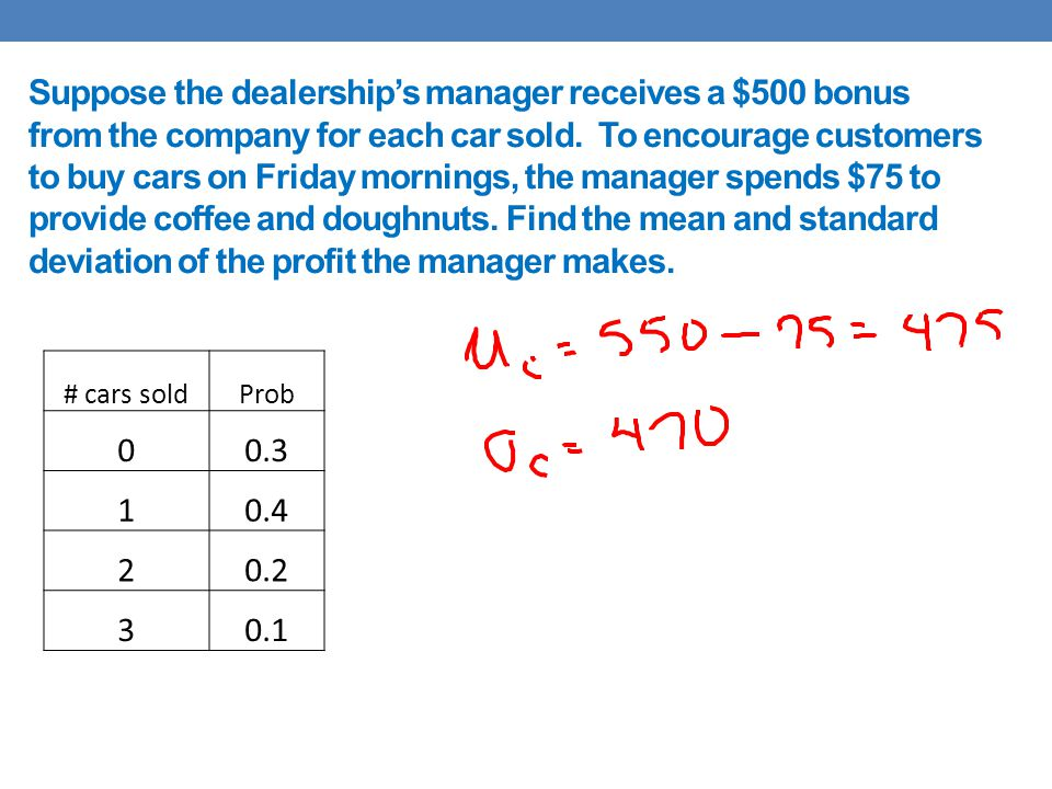 Suppose the dealership's manager receives a $500 bonus from the company for each car sold. To encourage customers to buy cars on Friday mornings, the manager spends $75 to provide coffee and doughnuts. Find the mean and standard deviation of the profit the manager makes.