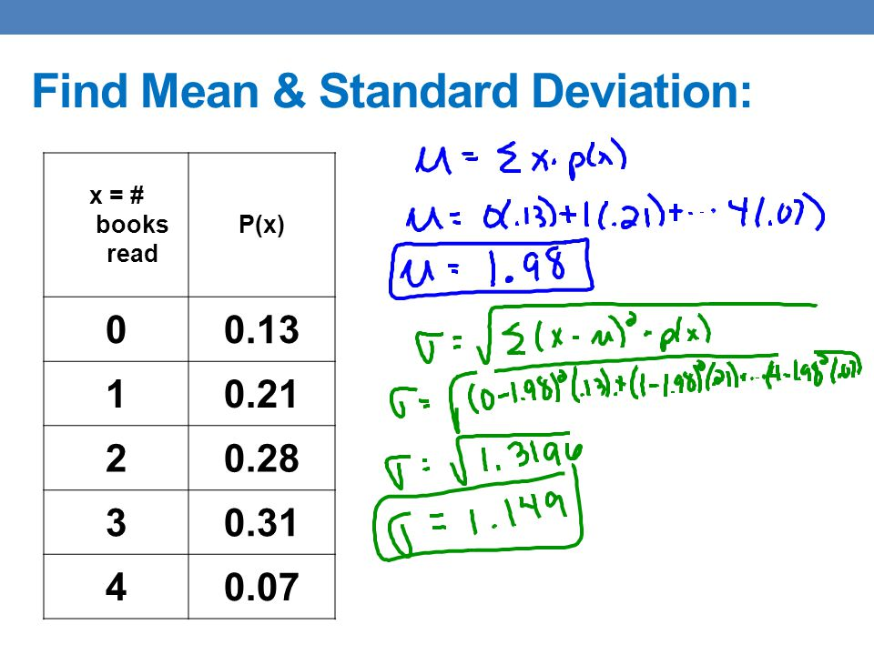 Find Mean & Standard Deviation: