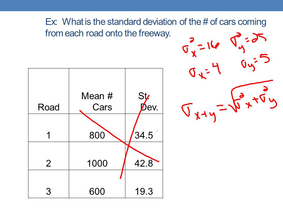 Ex: What is the standard deviation of the # of cars coming from each road onto the freeway.