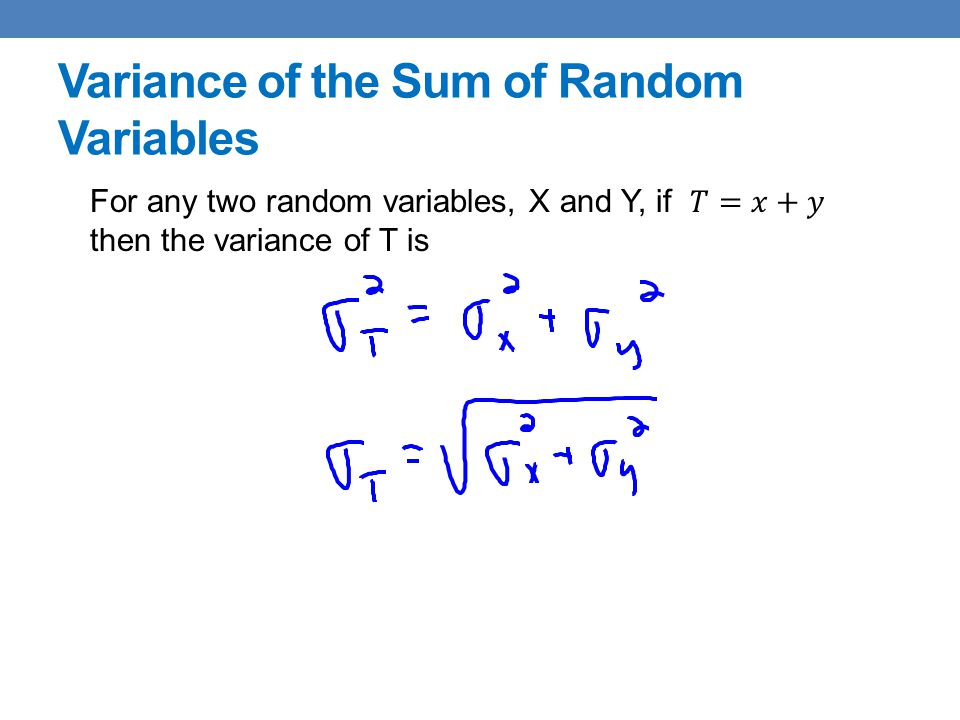 Variance of the Sum of Random Variables
