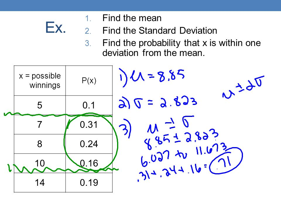 Ex. Find the mean Find the Standard Deviation