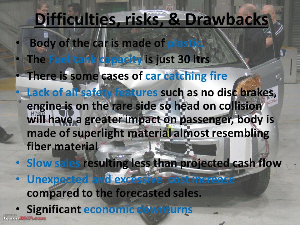 Difficulties, risks, & Drawbacks