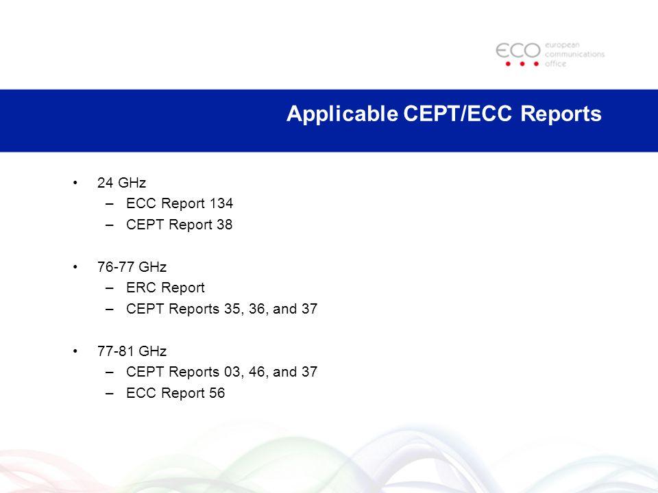 Applicable CEPT/ECC Reports
