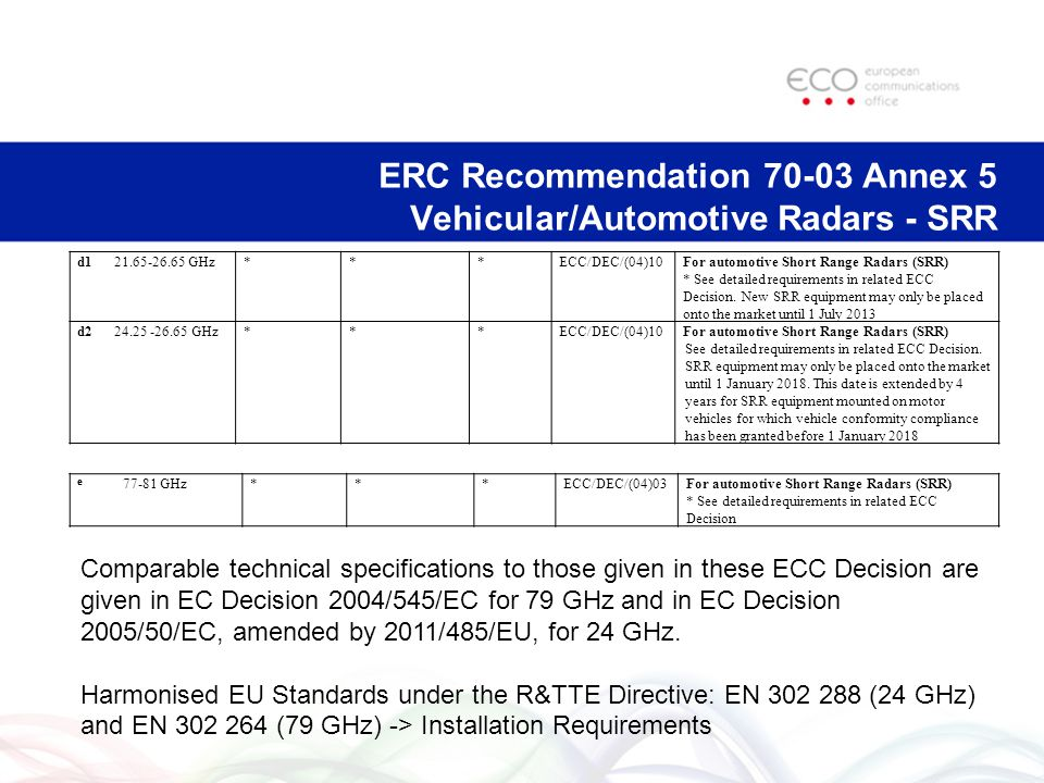 ERC Recommendation 70-03 Annex 5 Vehicular/Automotive Radars - SRR