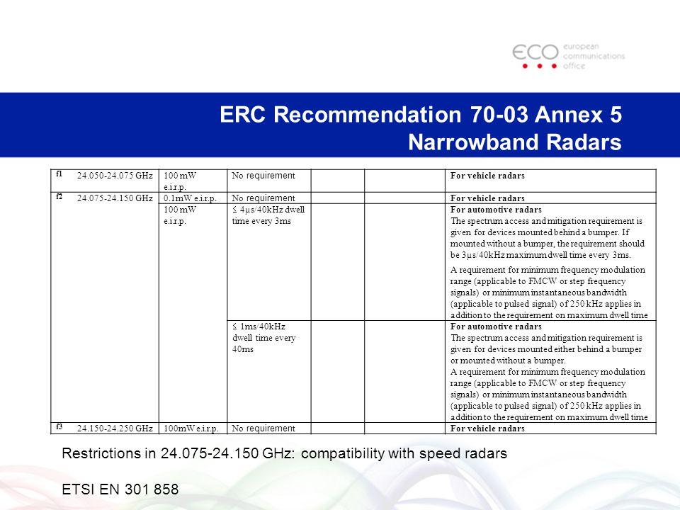 ERC Recommendation 70-03 Annex 5 Narrowband Radars