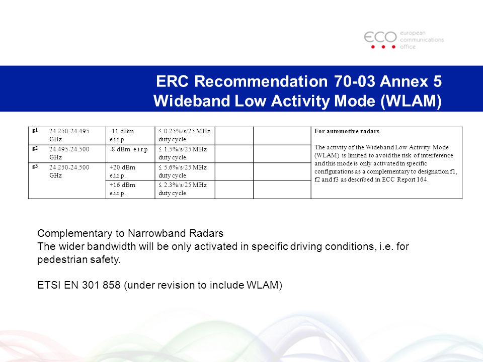 ERC Recommendation 70-03 Annex 5 Wideband Low Activity Mode (WLAM)