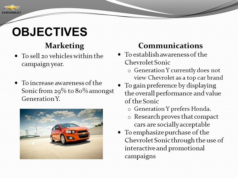 OBJECTIVES Communications Marketing