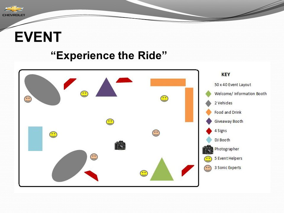 EVENT Experience the Ride