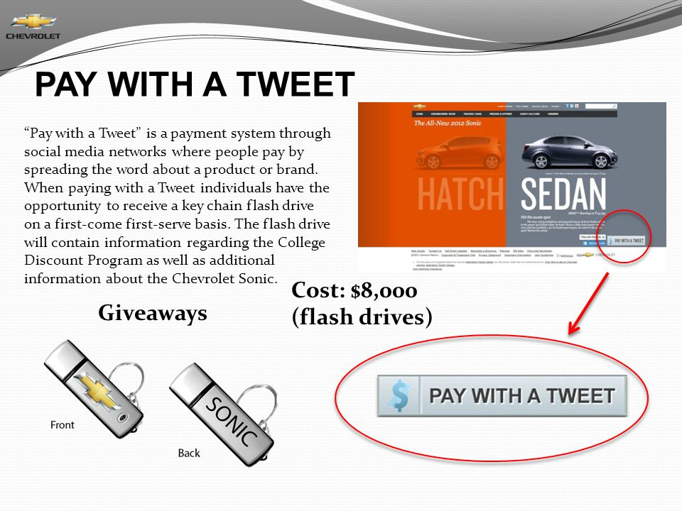 PAY WITH A TWEET Cost: $8,000 (flash drives) Giveaways