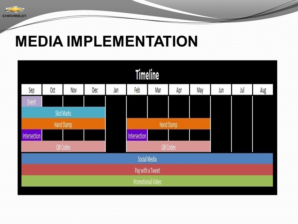 MEDIA IMPLEMENTATION