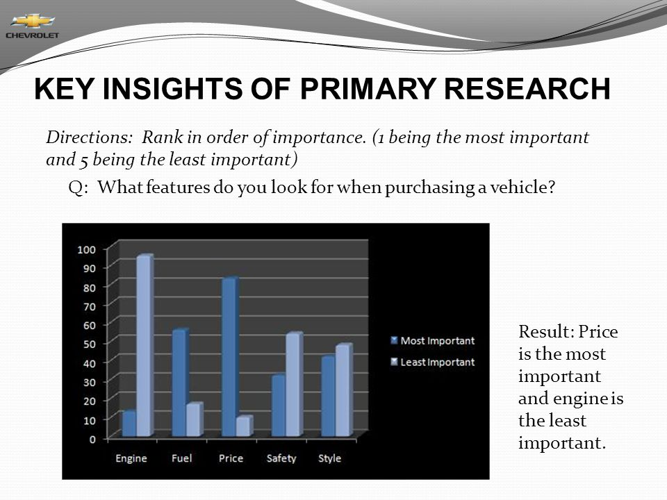 KEY INSIGHTS OF PRIMARY RESEARCH