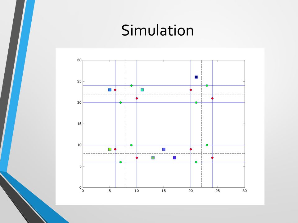 Simulation Insert picture of visualization