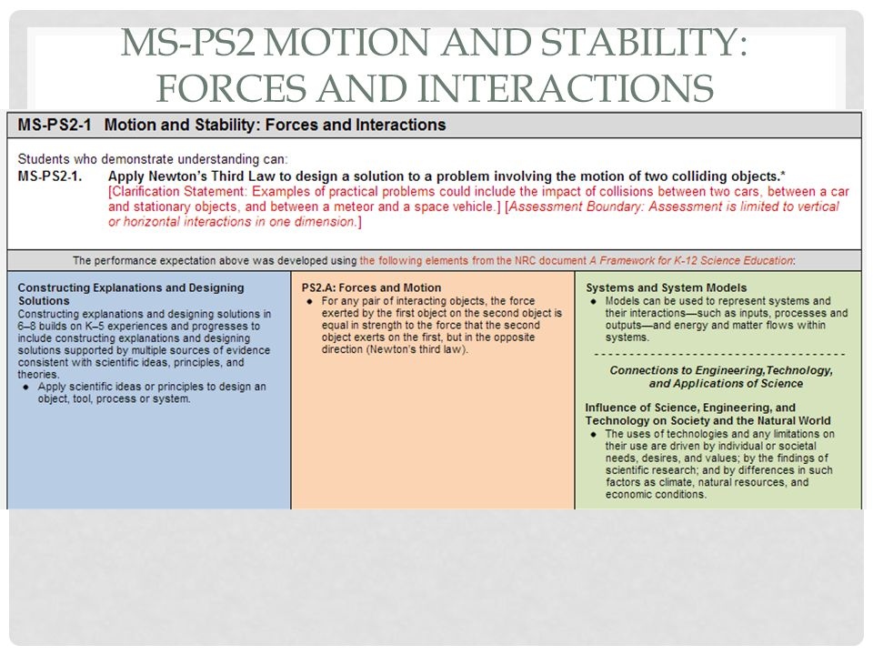 MS-PS2 Motion and Stability: Forces and Interactions
