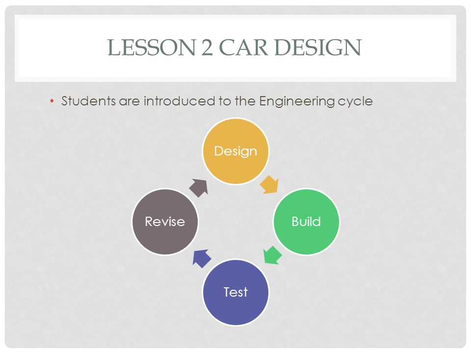Lesson 2 Car Design Students are introduced to the Engineering cycle