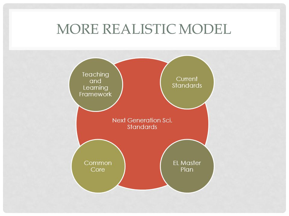 More Realistic Model Next Generation Sci. Standards Common Core