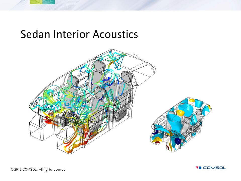Sedan Interior Acoustics