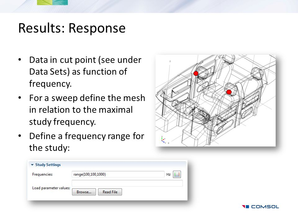 Results: Response Data in cut point (see under Data Sets) as function of frequency.