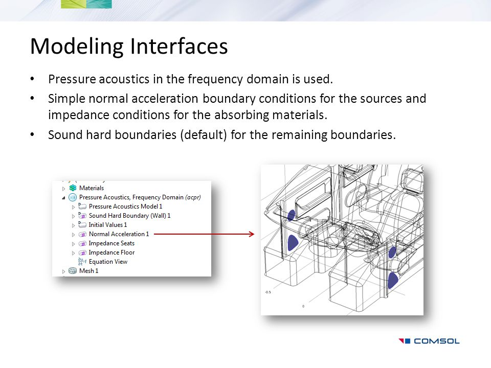 Modeling Interfaces Pressure acoustics in the frequency domain is used.