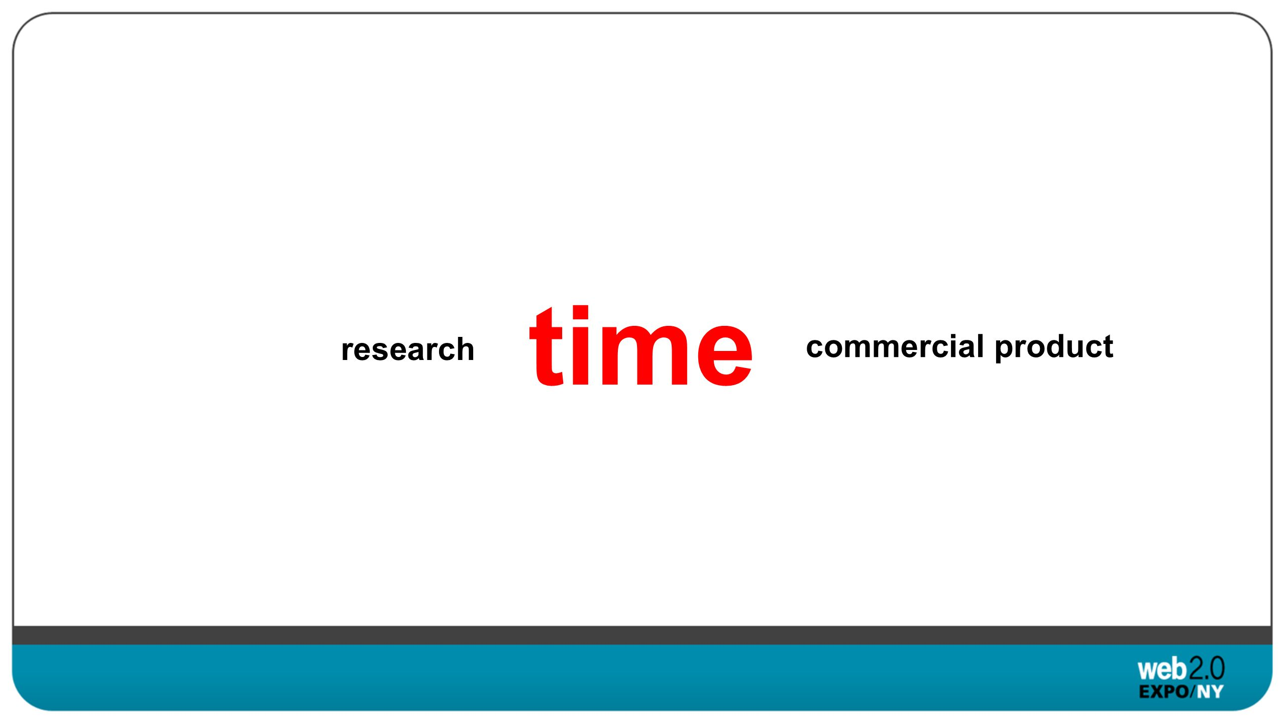 time commercial product research