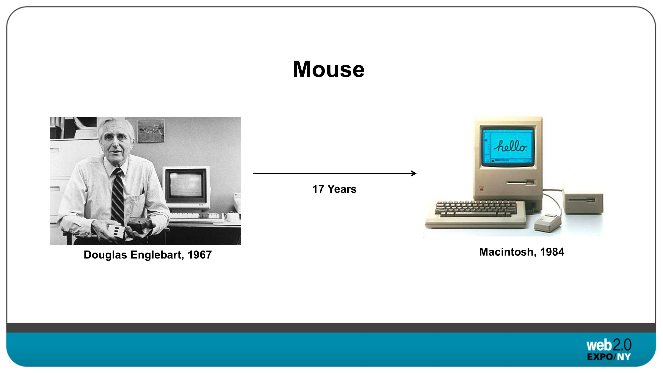 Mouse 17 Years Macintosh, 1984 Douglas Englebart, 1967