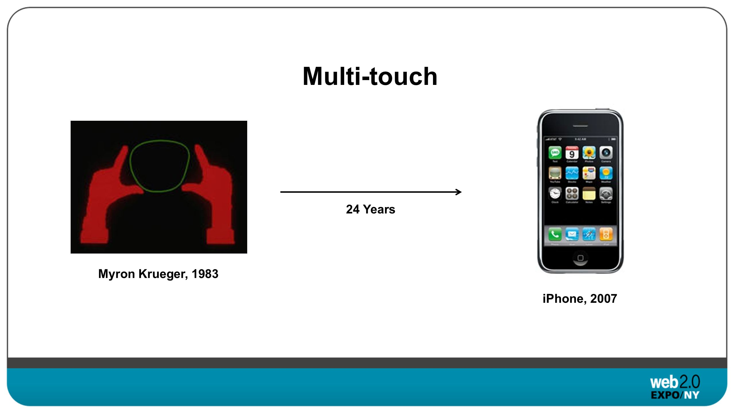 Multi-touch 24 Years Myron Krueger, 1983 iPhone, 2007