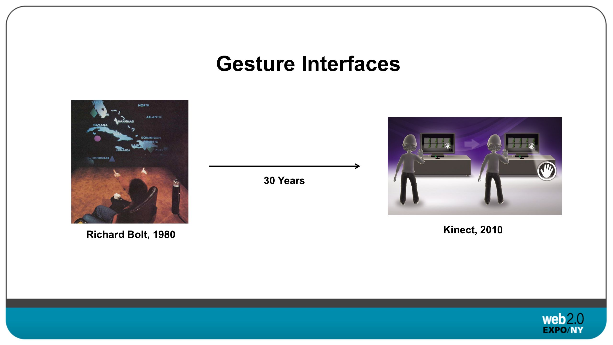 Gesture Interfaces 30 Years Kinect, 2010 Richard Bolt, 1980