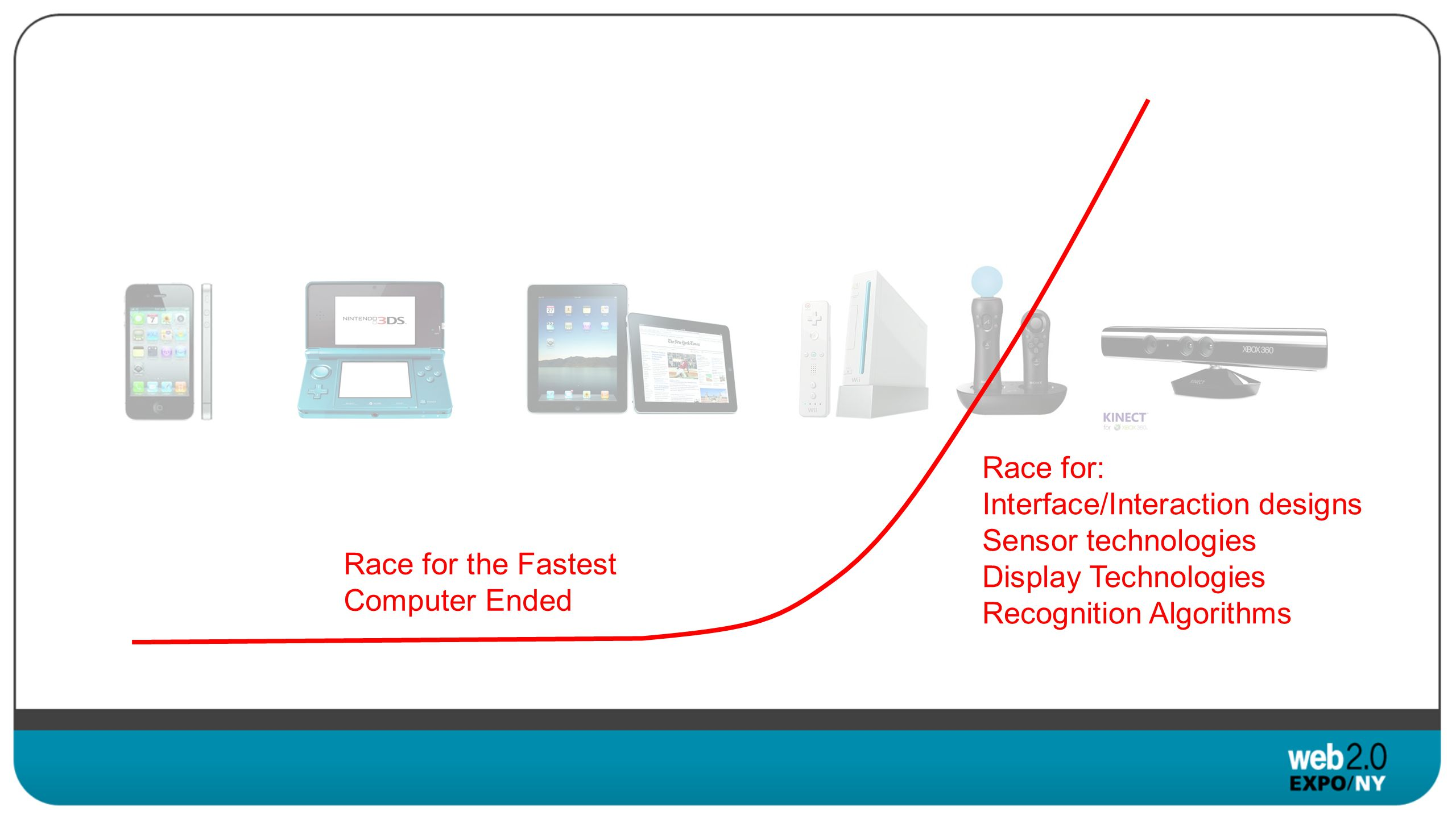 Race for: Interface/Interaction designs. Sensor technologies. Display Technologies. Recognition Algorithms.