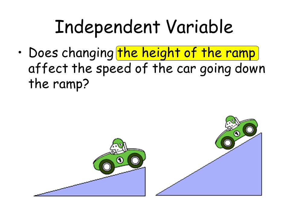 Independent Variable Does changing the height of the ramp affect the speed of the car going down the ramp