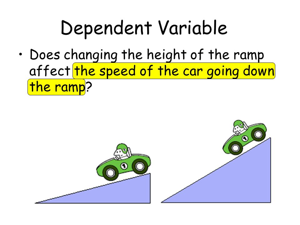 Dependent Variable Does changing the height of the ramp affect the speed of the car going down the ramp