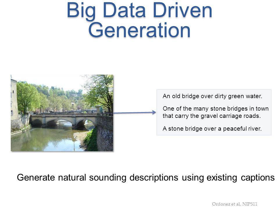 Big Data Driven Generation
