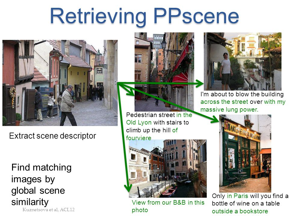 Retrieving PPscene Find matching images by global scene similarity