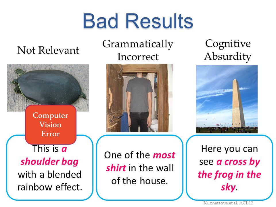 Bad Results Not Relevant Grammatically Incorrect Cognitive Absurdity