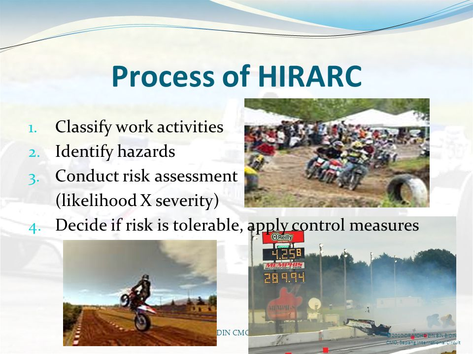 Process of HIRARC Classify work activities Identify hazards