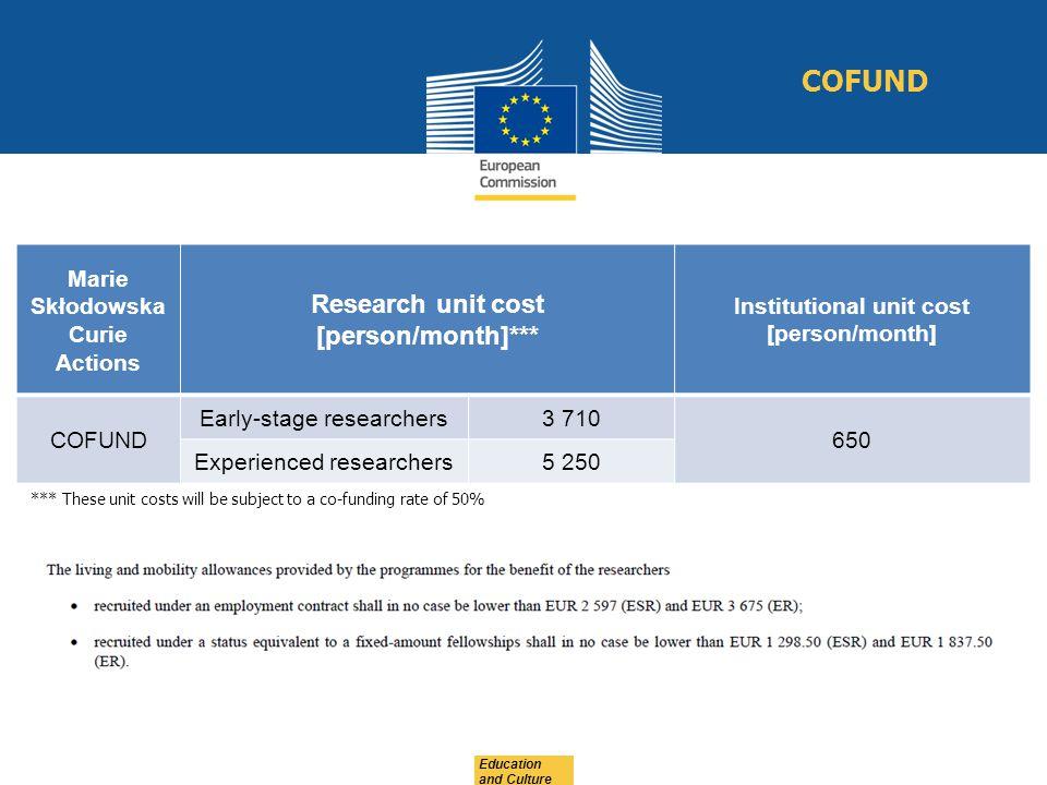 Marie Skłodowska Curie Actions Institutional unit cost