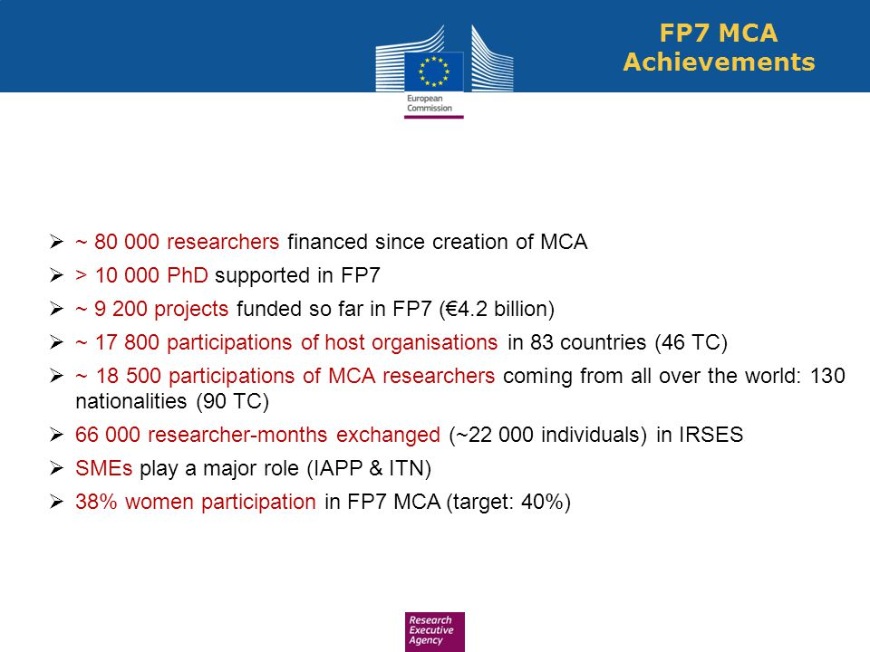 FP7 MCA Achievements ~ 80 000 researchers financed since creation of MCA. > 10 000 PhD supported in FP7.