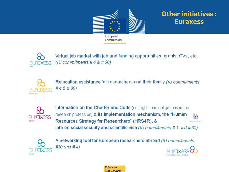 Other initiatives : Euraxess
