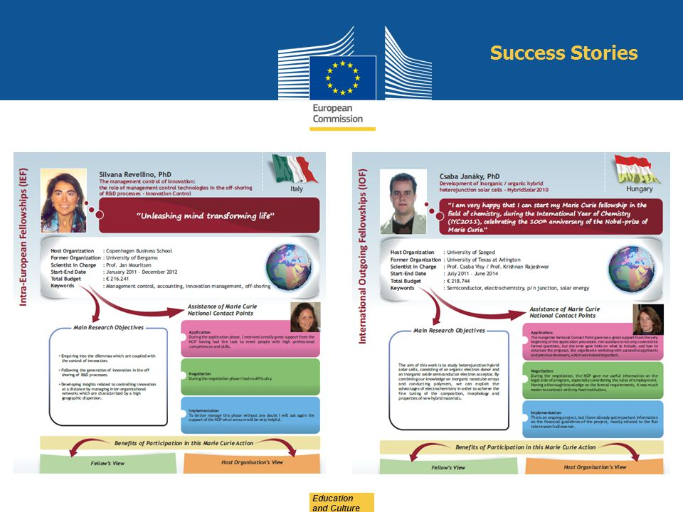 Success Stories Education and Culture