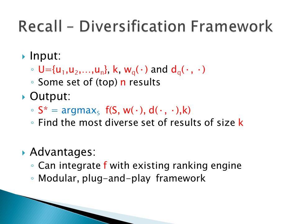 Recall – Diversification Framework