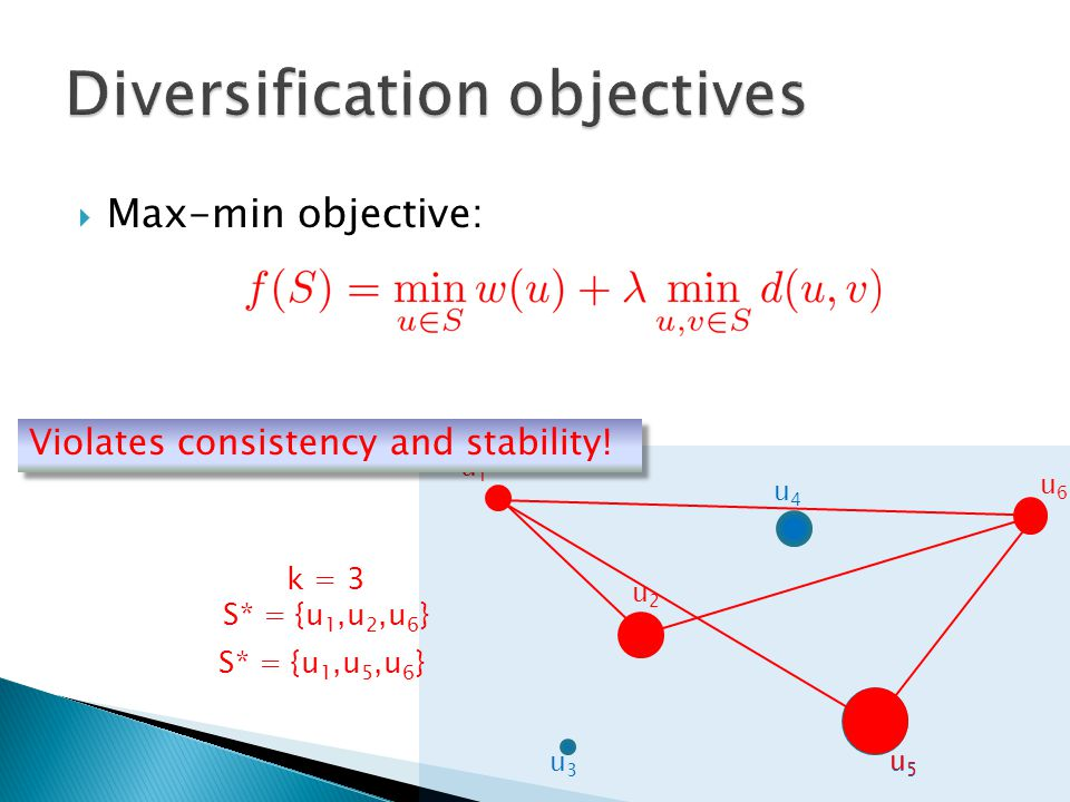 Diversification objectives