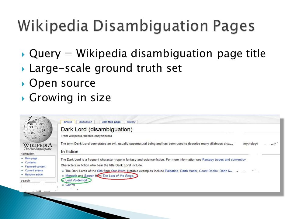 Wikipedia Disambiguation Pages