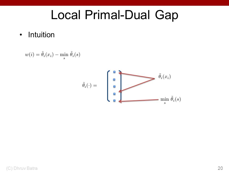 Local Primal-Dual Gap Intuition (C) Dhruv Batra