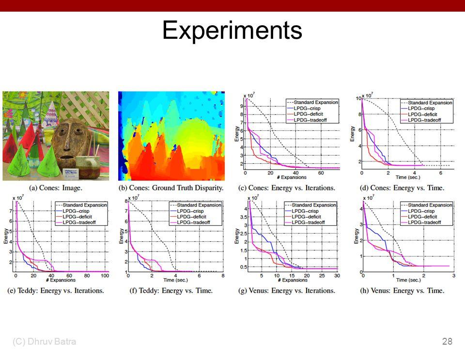 Experiments (C) Dhruv Batra