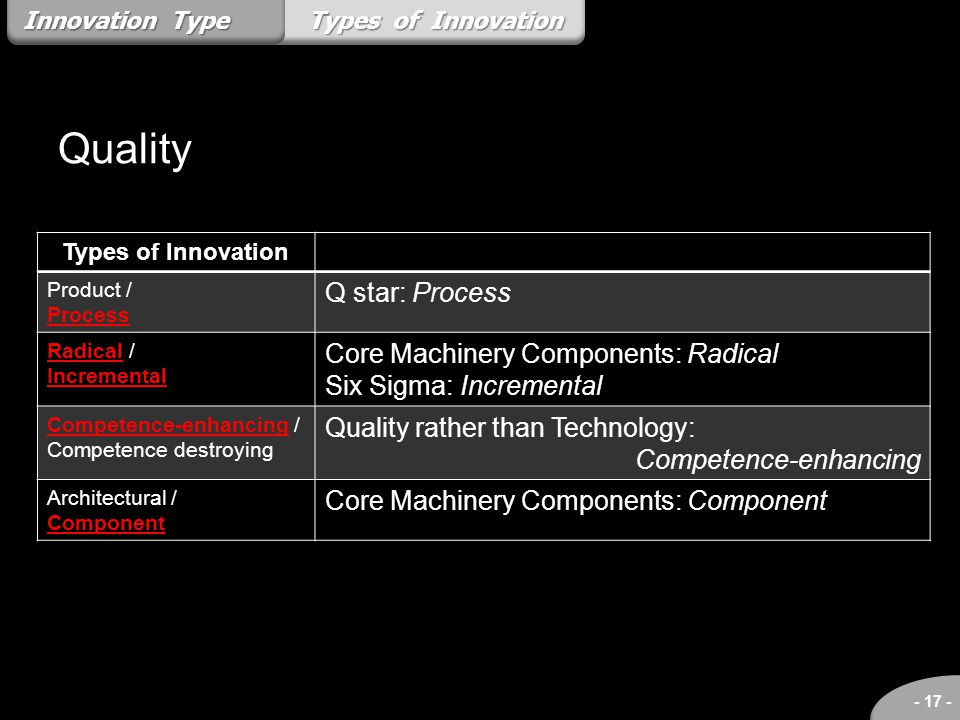 Quality Q star: Process Core Machinery Components: Radical
