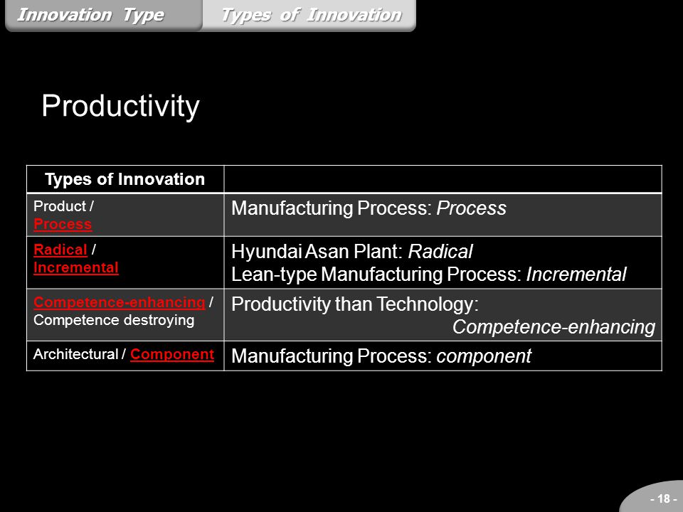 Productivity Manufacturing Process: Process