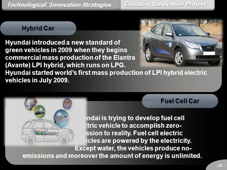 Hybrid Car Fuel Cell Car