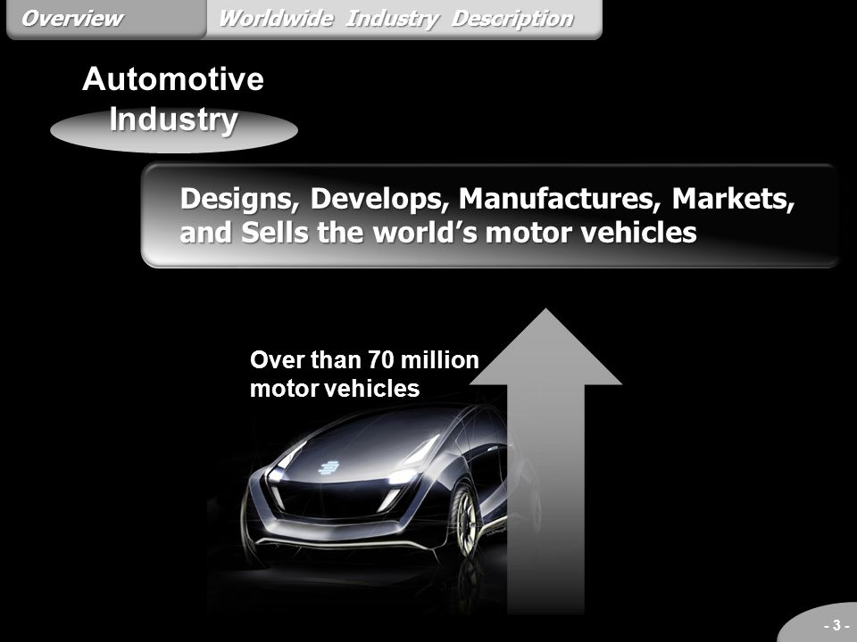 Overview Worldwide Industry Description. Automotive Industry. Designs, Develops, Manufactures, Markets, and Sells the world's motor vehicles.