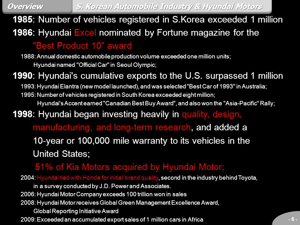 1985: Number of vehicles registered in S.Korea exceeded 1 million